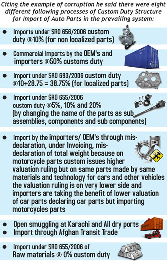 Motorcycle parts and imports-1