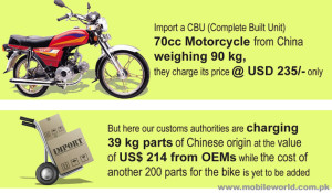 www.mobileworld.com.pk customs value of cbu motorcycle
