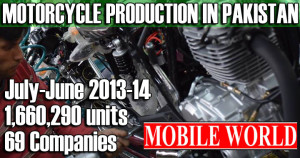 MOBILE WORLD Magazine published Motorcycle Production in Pakistan