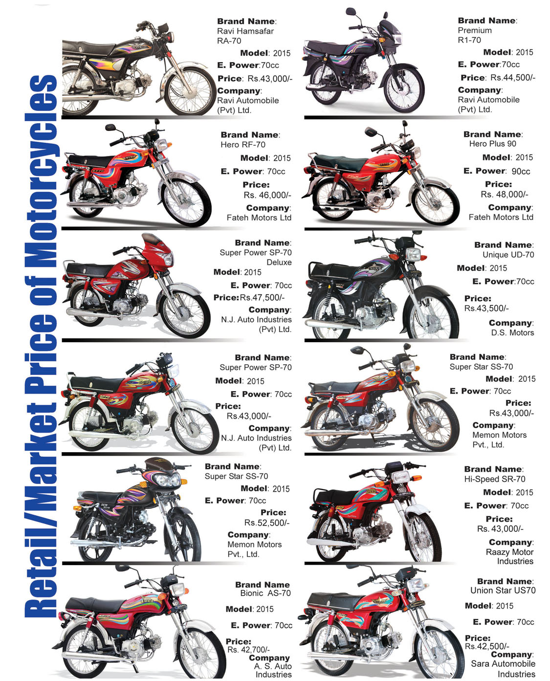 motorcycle market price in Pakistan page-1