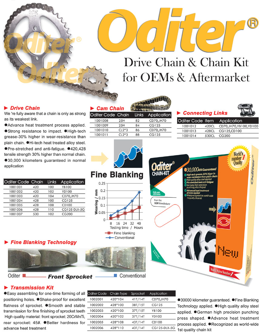ODITER Motorcycle CHAIN KIT