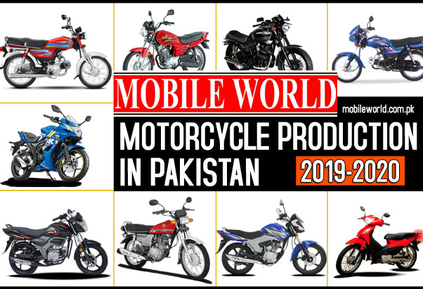 Motorcycle-Production-in-Pakistan-2019-2020