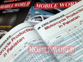 Motorcycle Production in Pakistan