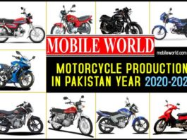 Motorcycle Production in Pakistan 2020-2021