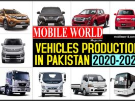 vehicles production in Pakistan 2020-2021
